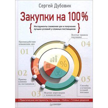 Закупівлі на 100 % . Інструменти зниження цін і отримання кращих умов у складних постачальників